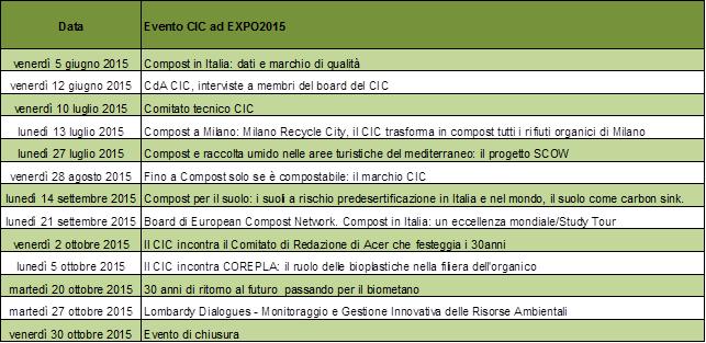expo2015-calendario eventi CIC