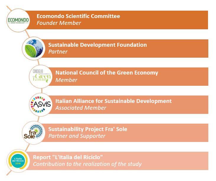 Collaborazioni Nazionali CIC